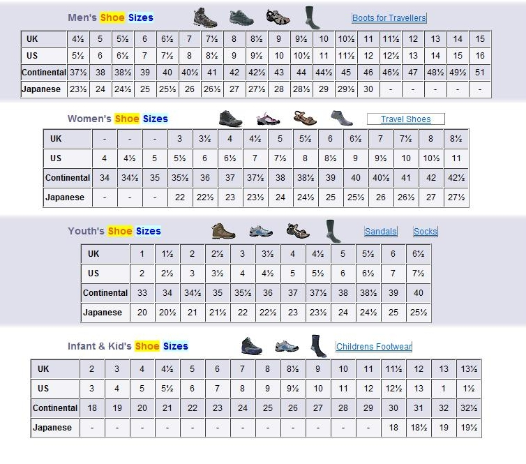 shoe size new calendar template site